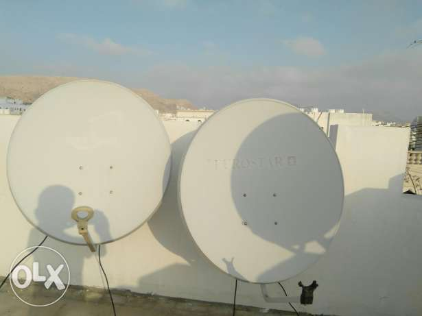 Dish Antennas with LNB for Sale