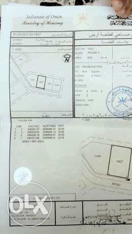 Land for urgent sale with lowest price
