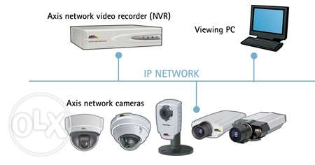 Cctv and surveillance system sale and install