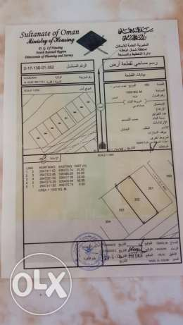 industrial land for rent in Khabourah